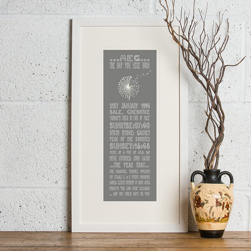 21st Birthday 'The Day You Were Born' Personalised Print - 21st gift